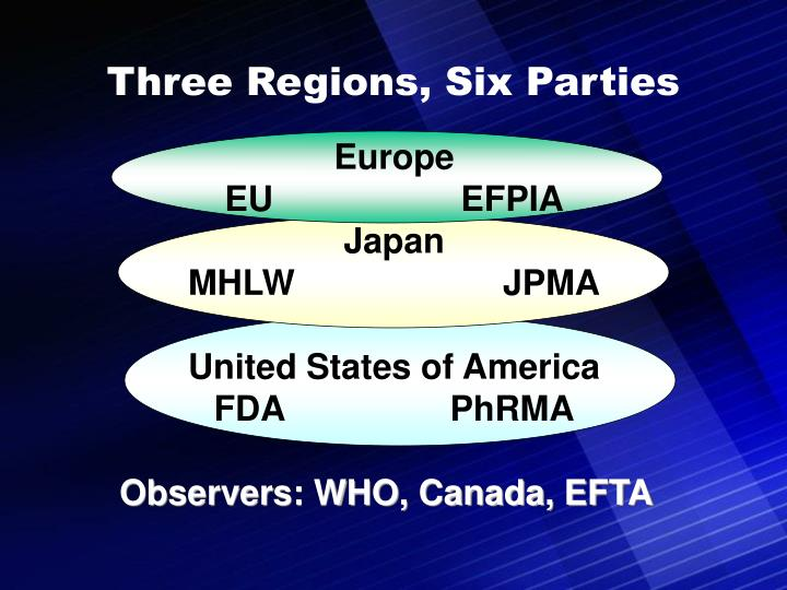 Three Regions, Six Parties