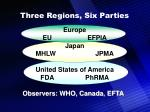 three regions six parties