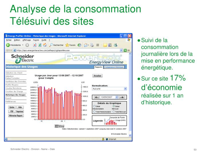 Analyse de la consommation