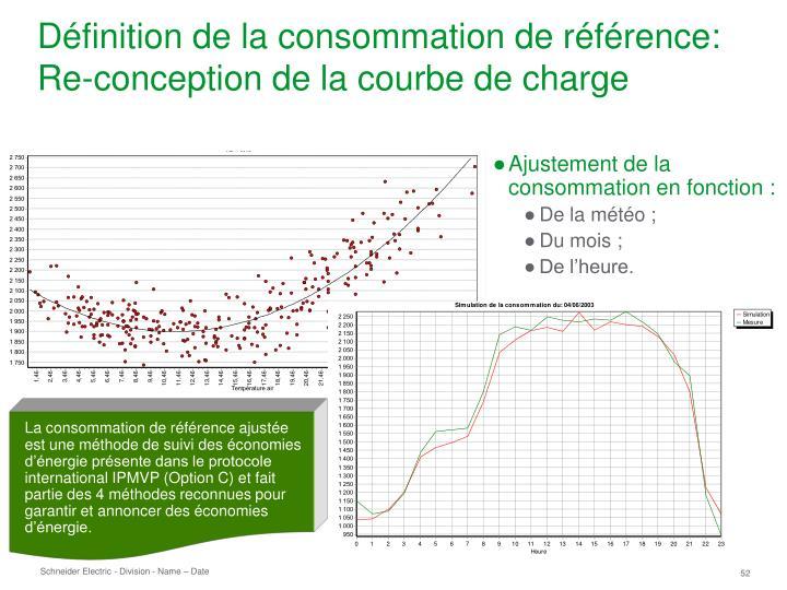Définition de la consommation de référence: