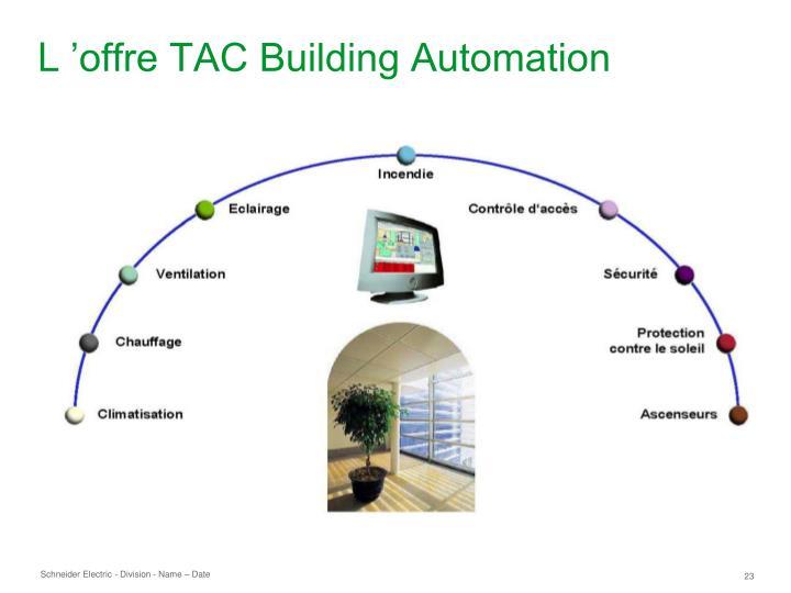 L'offre TAC Building Automation