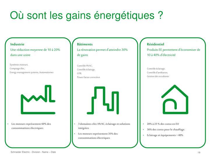 Où sont les gains énergétiques ?
