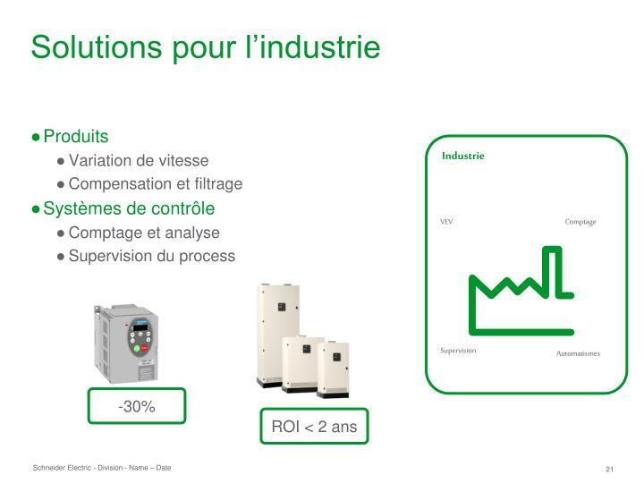 Solutions pour l'industrie