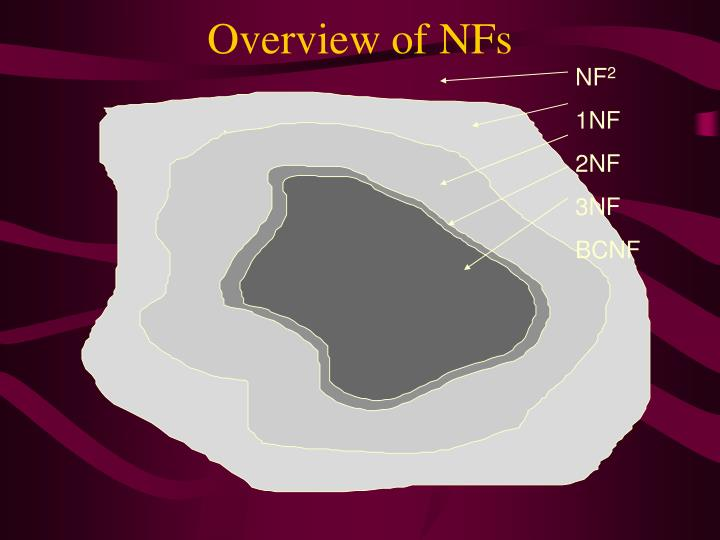 Overview of NFs