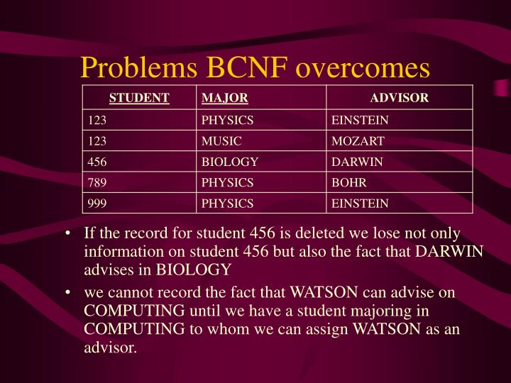 Problems BCNF overcomes