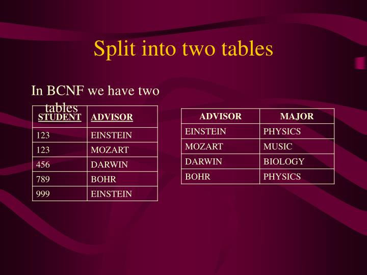 Split into two tables