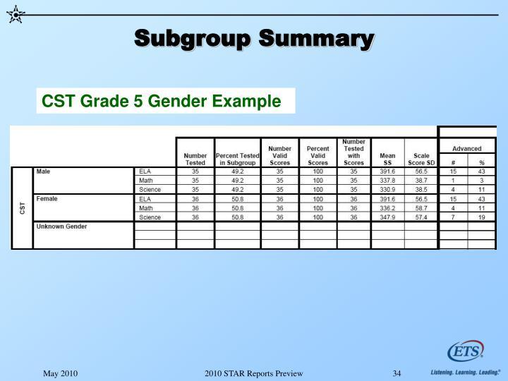 Subgroup Summary