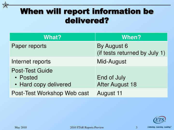When will report information be delivered?