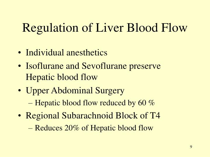 Regulation of Liver Blood Flow