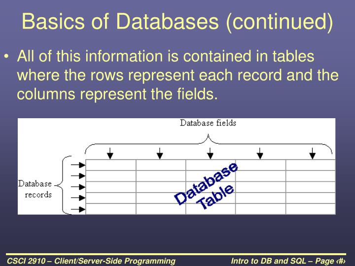 Basics of Databases (continued)