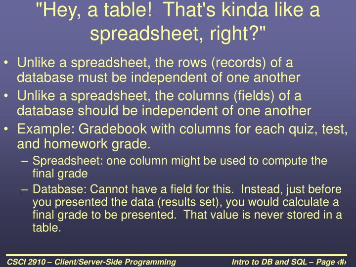 """Hey, a table!  That's kinda like a spreadsheet, right?"""