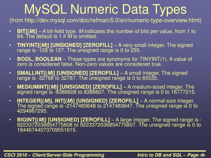MySQL Numeric Data Types