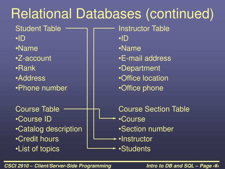 Relational Databases (continued)