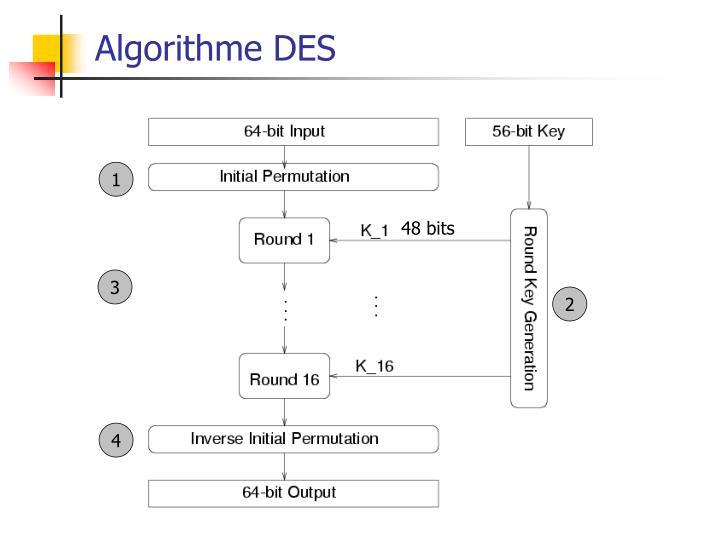 Algorithme DES