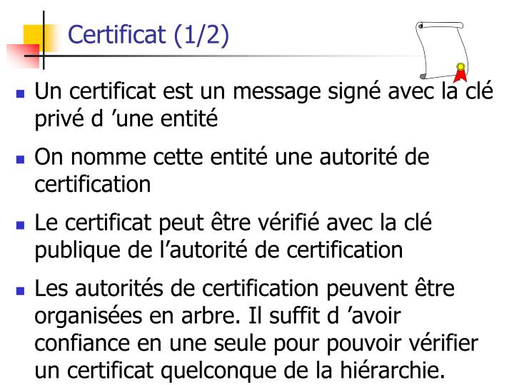 Certificat (1/2)