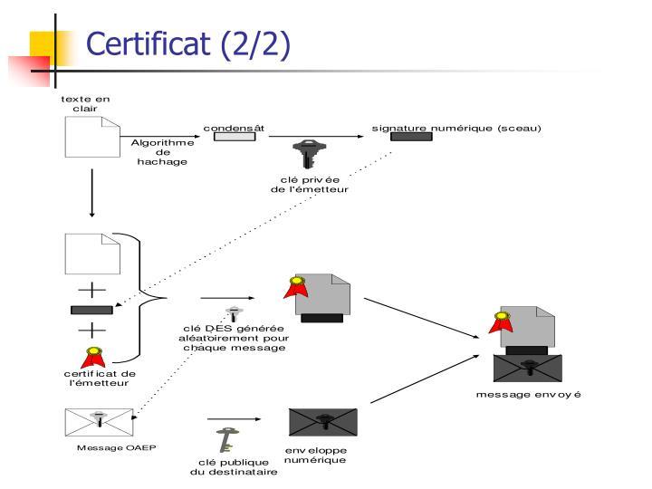Certificat (2/2)