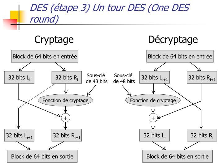 DES (étape 3) Un tour DES (One DES round)