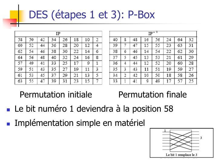 DES (étapes 1 et 3): P-Box