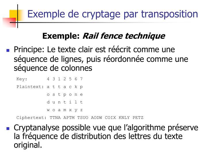 Exemple de cryptage par transposition
