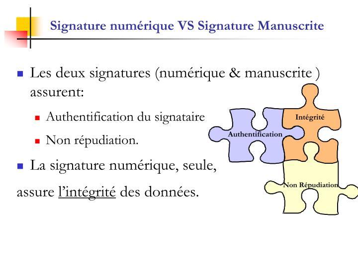 Signature numérique VS Signature Manuscrite