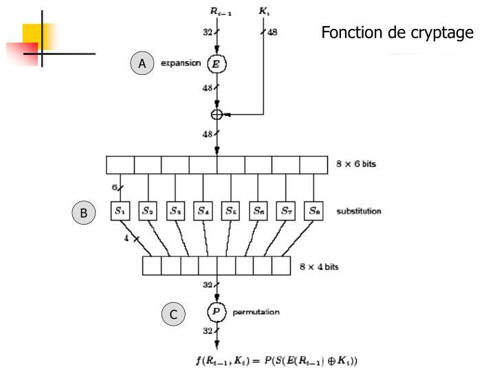 Fonction de cryptage