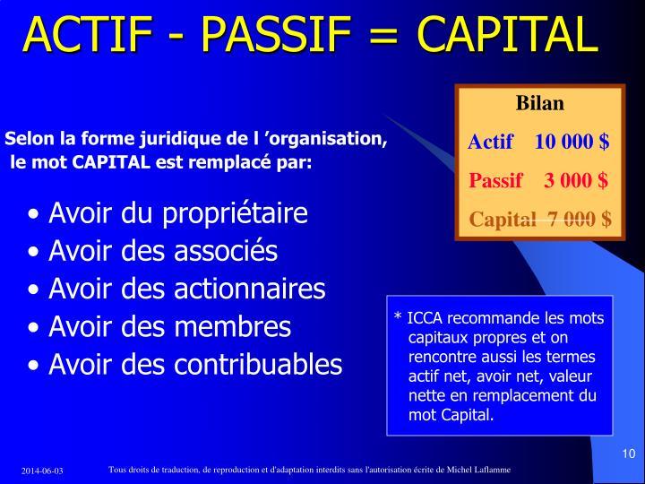 ACTIF - PASSIF = CAPITAL