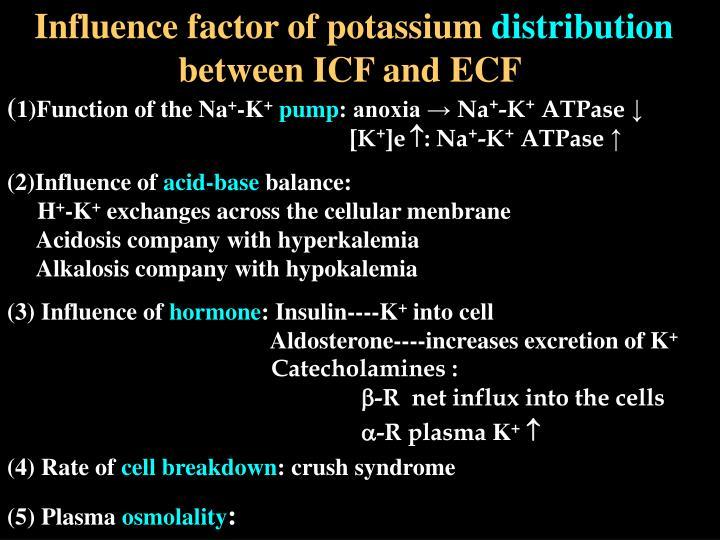 Influence factor of potassium