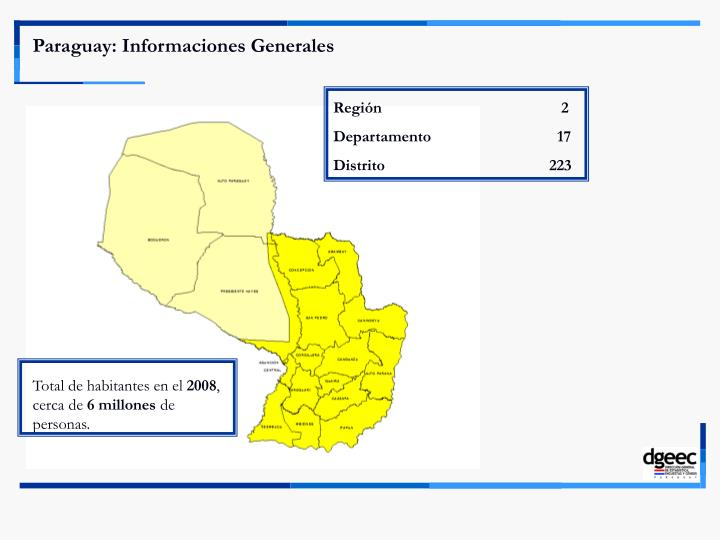 Paraguay: Informaciones Generales