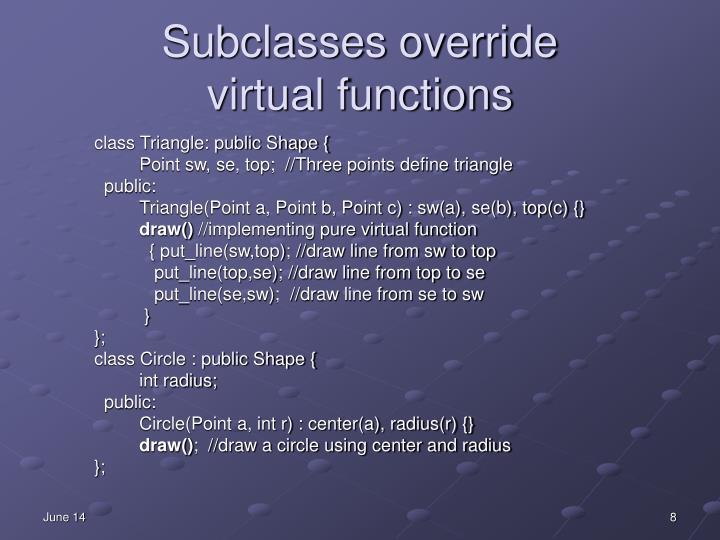 Subclasses override