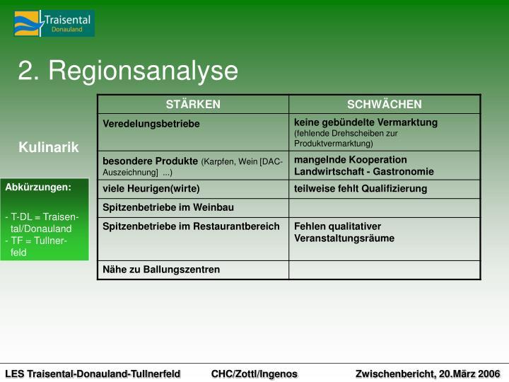 2. Regionsanalyse