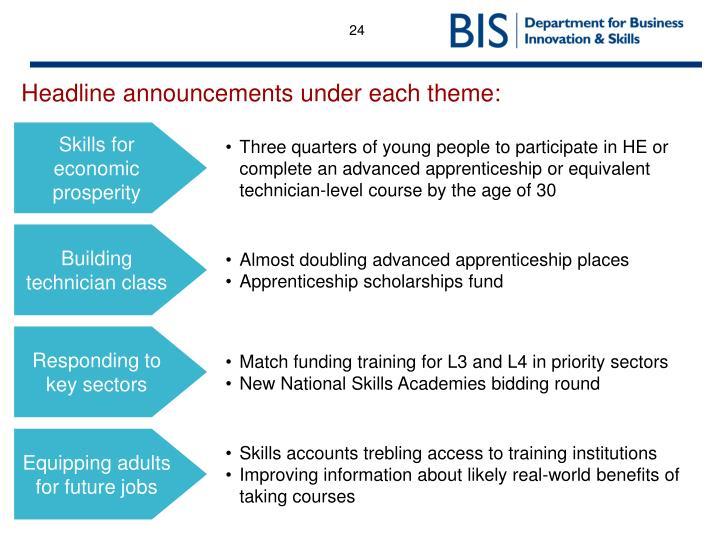 Skills for economic prosperity