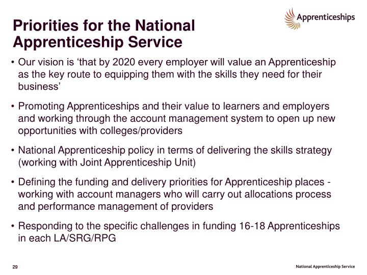 Priorities for the National Apprenticeship Service