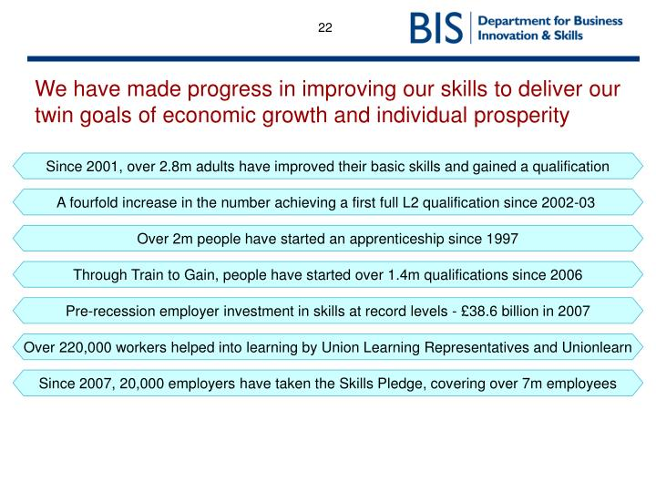 We have made progress in improving our skills to deliver our twin goals of economic growth and individual prosperity