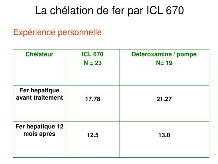 La chélation de fer par ICL 670