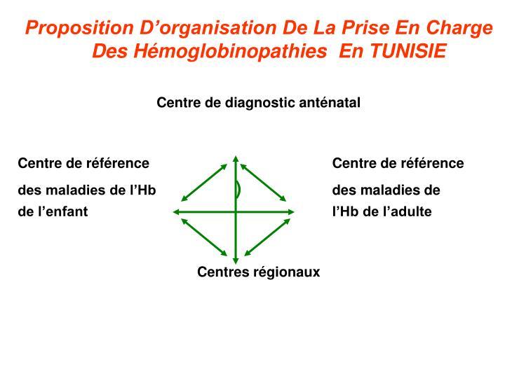 Proposition D'organisation De La Prise En Charge Des Hémoglobinopathies  En TUNISIE