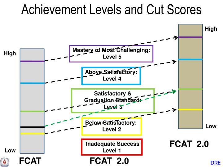 Achievement Levels and Cut Scores