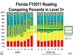 florida fy2011 reading comparing percents in level 34