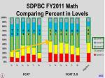 sdpbc fy2011 math comparing percent in levels