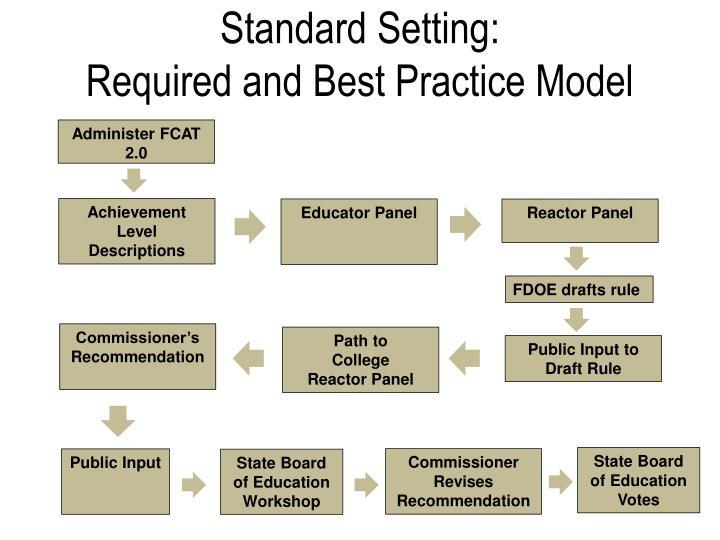 Standard Setting:
