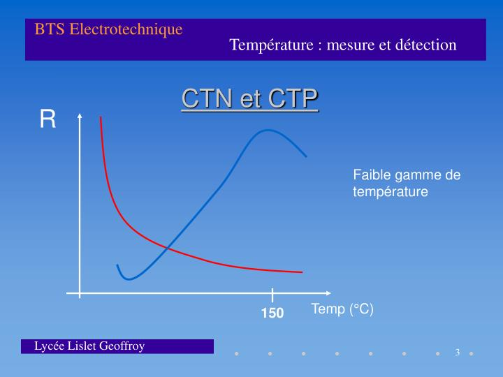 CTN et CTP