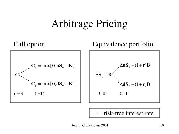 Equivalence portfolio