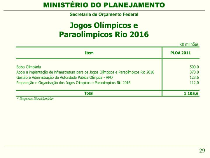 Jogos Olímpicos e Paraolímpicos Rio 2016