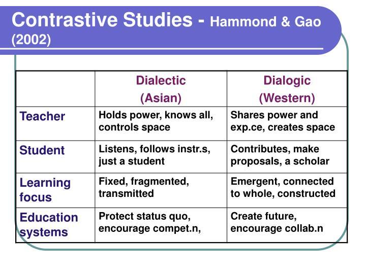 Contrastive Studies -