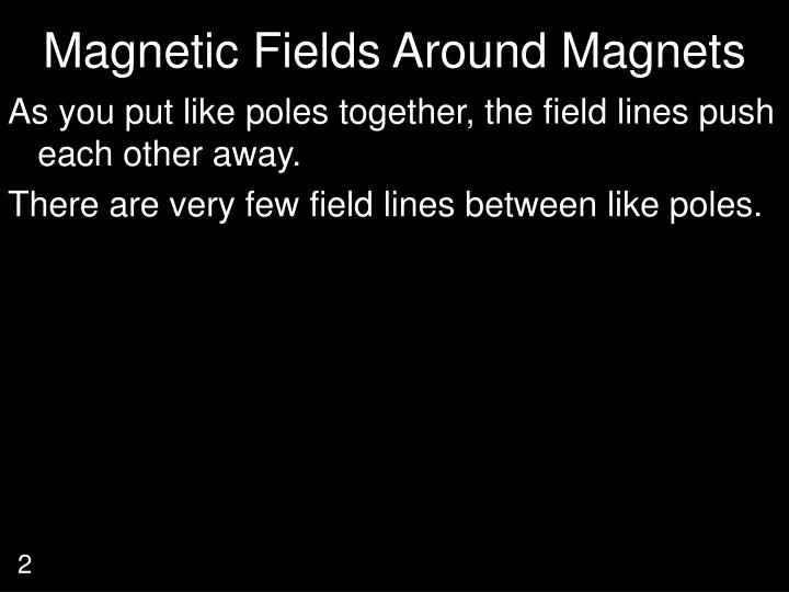Magnetic Fields Around Magnets