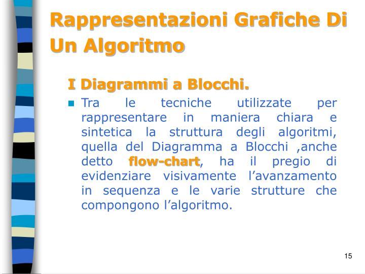 I Diagrammi a Blocchi.