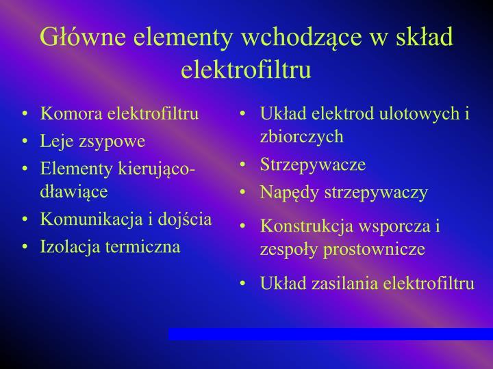 Główne elementy wchodzące w skład elektrofiltru