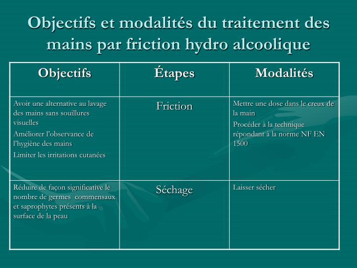 Objectifs et modalités du traitement des mains par friction hydro alcoolique