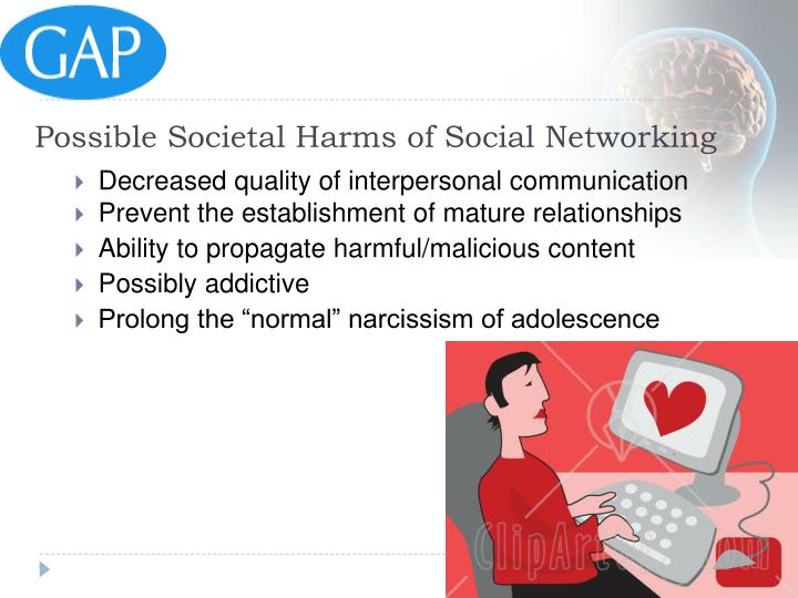 Possible Societal Harms of Social Networking