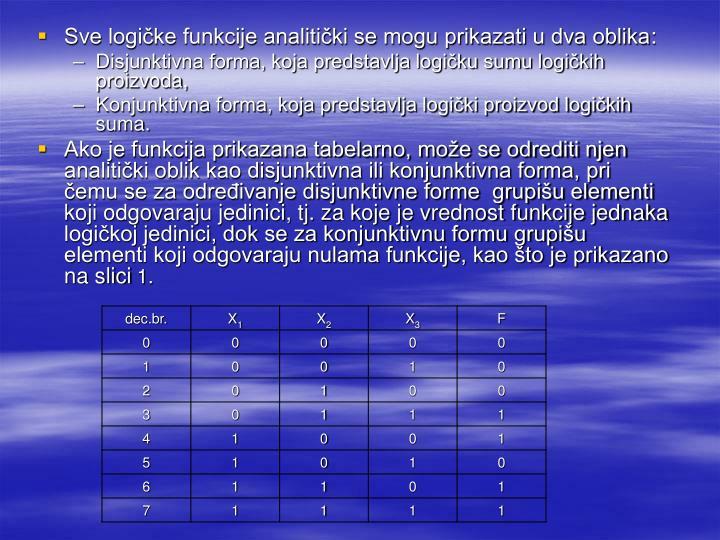 Sve logičke funkcije analitički se mogu prikazati u dva oblika