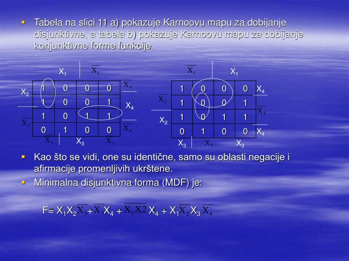 Tabela na slici 11 a) pokazuje Karnoovu mapu za dobijanje disjunktivne, a tabela b) pokazuje Karnoovu mapu za dobijanje konjunktivne forme funkcije.